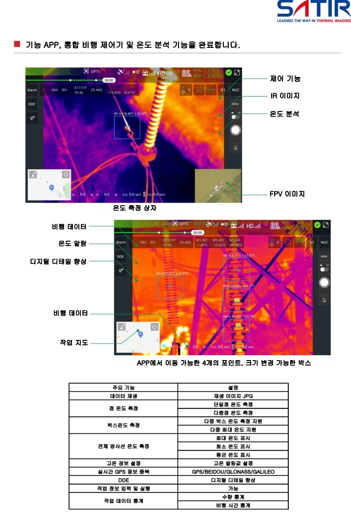 SATIR NEW UAV SYSTEMS 1211 KOR.pdf_page_3.jpg